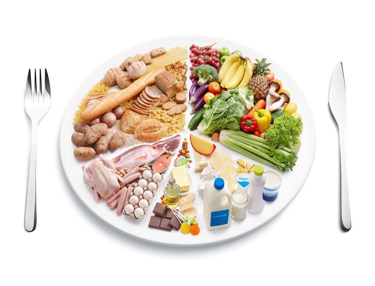 жиросжигающая еда