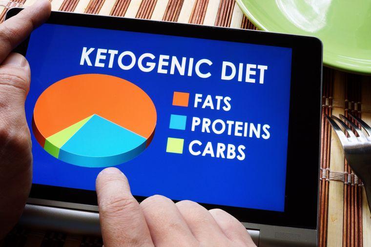 приложение для кетогенной диеты