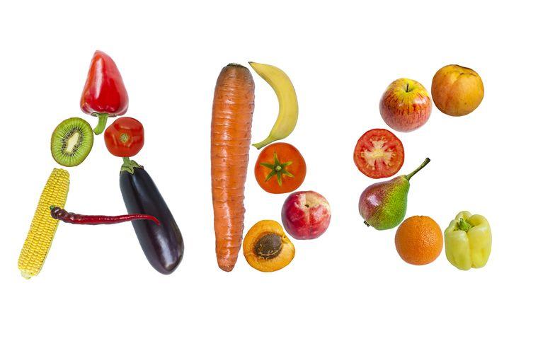 Pro ana diet: abc diet day 1.
